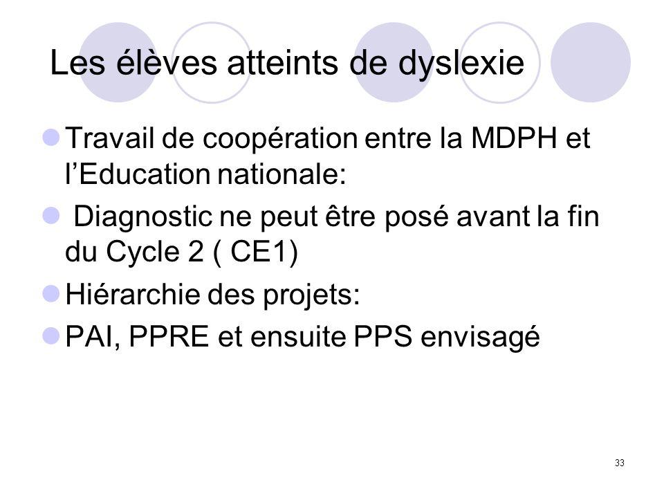 Les élèves atteints de dyslexie Travail de coopération entre la MDPH et lEducation nationale: Diagnostic ne peut être posé avant la fin du Cycle 2 ( C
