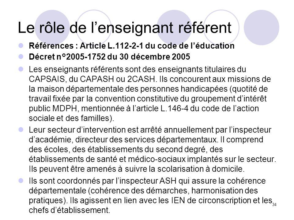 Le rôle de lenseignant référent Références : Article L.112-2-1 du code de léducation Décret n°2005-1752 du 30 décembre 2005 Les enseignants référents