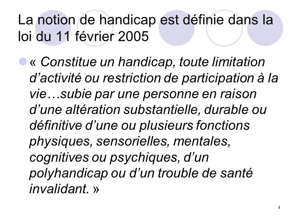 4 La notion de handicap est définie dans la loi du 11 février 2005 « Constitue un handicap, toute limitation dactivité ou restriction de participation