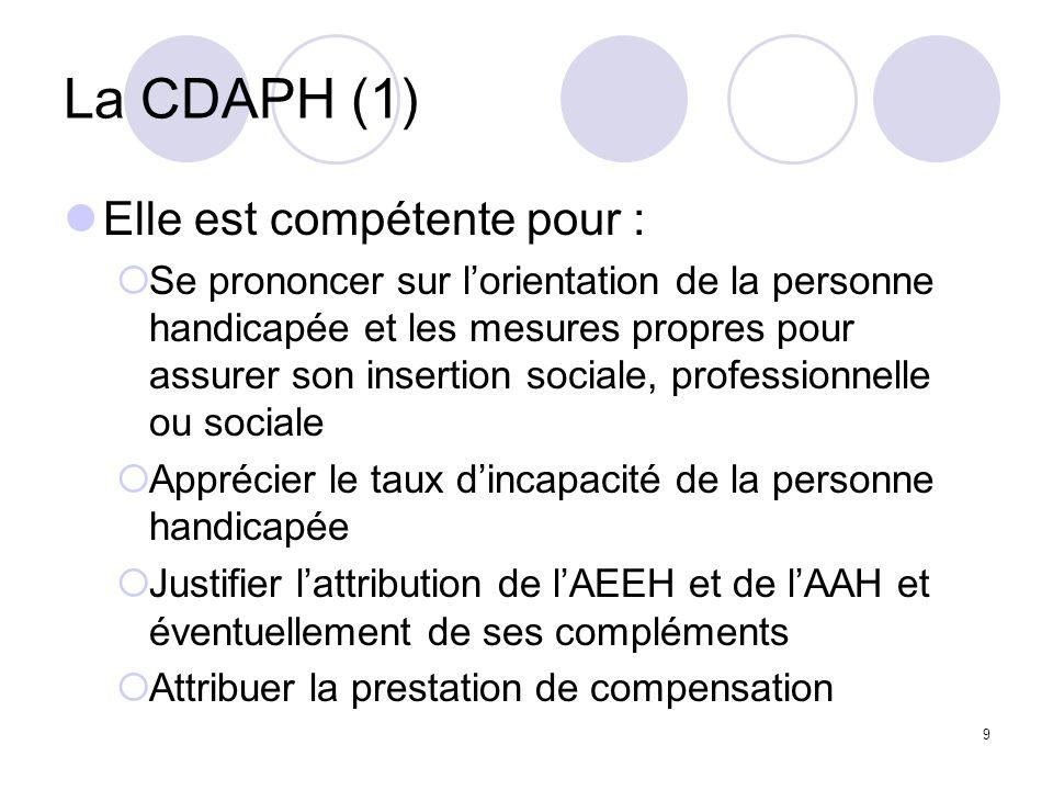 9 La CDAPH (1) Elle est compétente pour : Se prononcer sur lorientation de la personne handicapée et les mesures propres pour assurer son insertion so