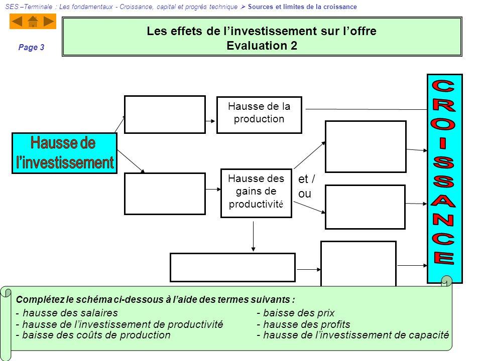 Hausse de la production Hausse des gains de productivit é et / ou Complétez le schéma ci-dessous à laide des termes suivants : - hausse des salaires-