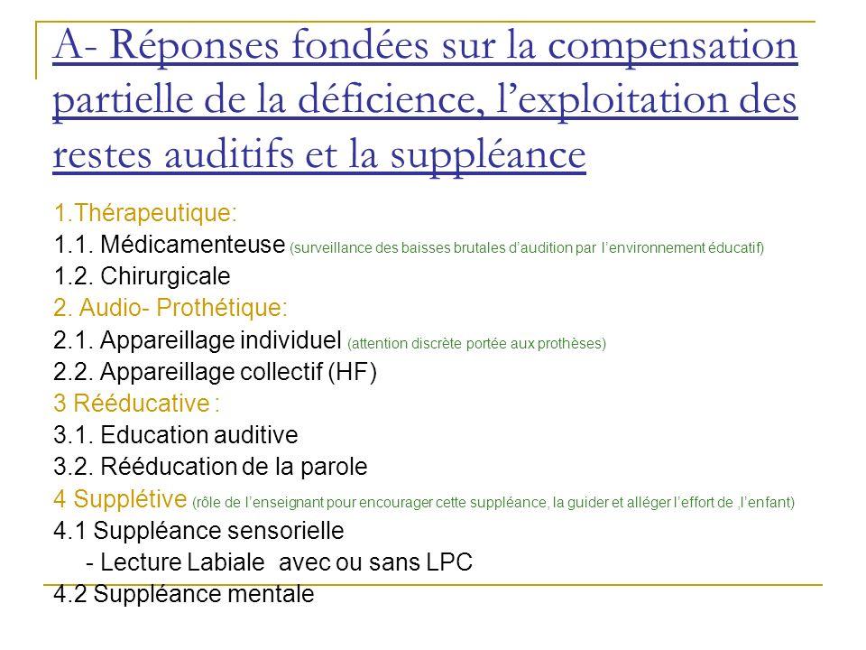 A- Réponses fondées sur la compensation partielle de la déficience, lexploitation des restes auditifs et la suppléance 1.Thérapeutique: 1.1. Médicamen