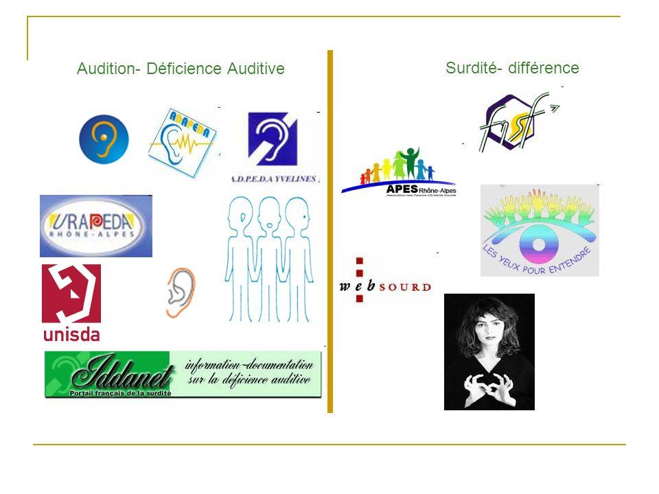 Audition- Déficience Auditive Surdité – différence - potentialités + - Continuum de réponses Inférences éducatives et pédagogiques