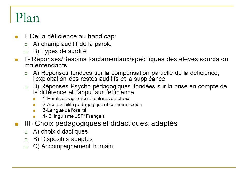 Plan I- De la déficience au handicap: A) champ auditif de la parole B) Types de surdité II- Réponses/Besoins fondamentaux/spécifiques des élèves sourd