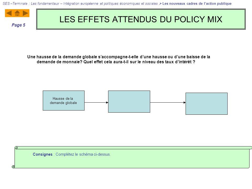 LES EFFETS ATTENDUS DU POLICY MIX SES –Terminale : Les fondamentaux – Intégration européenne et politiques économiques et sociales Les nouveaux cadres de laction publique Page 5 Consignes : Complétez le schéma ci-dessus.