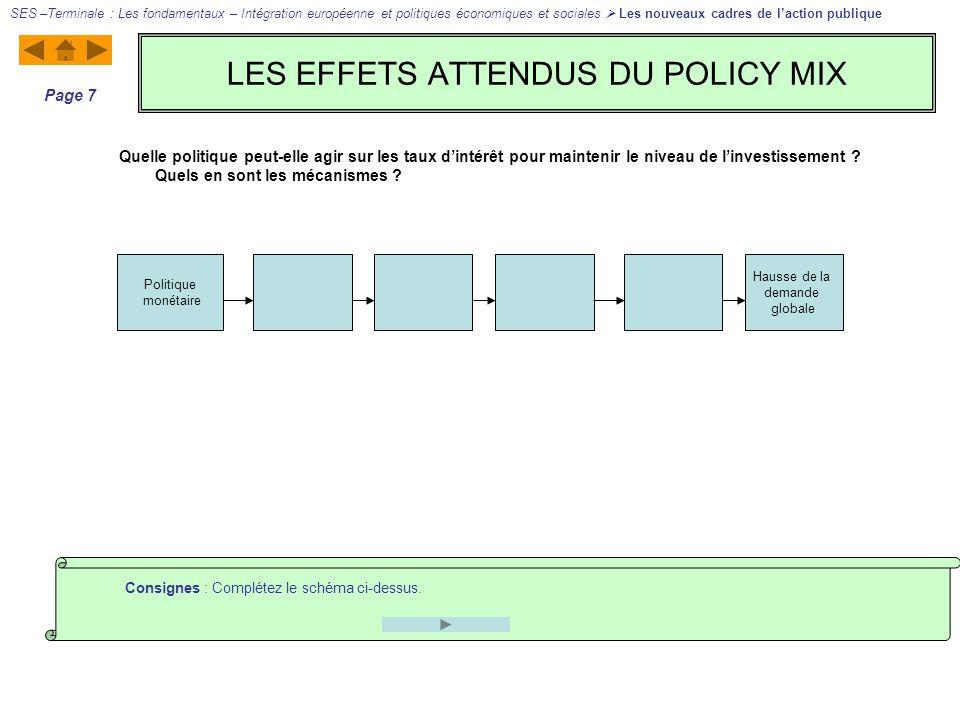 LES EFFETS ATTENDUS DU POLICY MIX SES –Terminale : Les fondamentaux – Intégration européenne et politiques économiques et sociales Les nouveaux cadres de laction publique Page 7 Consignes : Complétez le schéma ci-dessus.