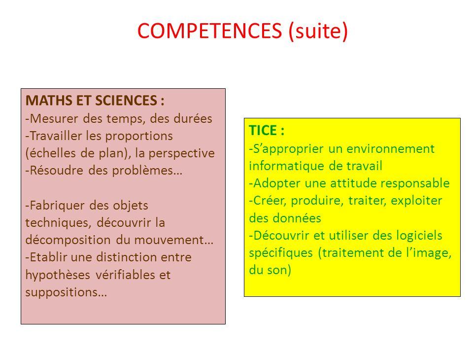 MATHS ET SCIENCES : -Mesurer des temps, des durées -Travailler les proportions (échelles de plan), la perspective -Résoudre des problèmes… -Fabriquer