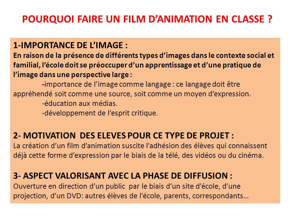 INTERETS PEDAGOGIQUES Le film danimation ne figure pas en tant que discipline différenciée dans les programmes des cycles 1, 2 et 3.