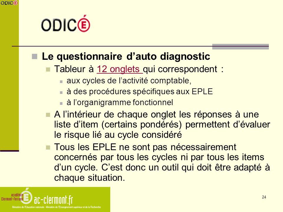 24 Le questionnaire dauto diagnostic Tableur à 12 onglets qui correspondent :12 onglets aux cycles de lactivité comptable, à des procédures spécifique