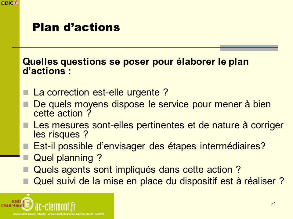 31 Plan dactions Quelles questions se poser pour élaborer le plan dactions : La correction est-elle urgente ? De quels moyens dispose le service pour