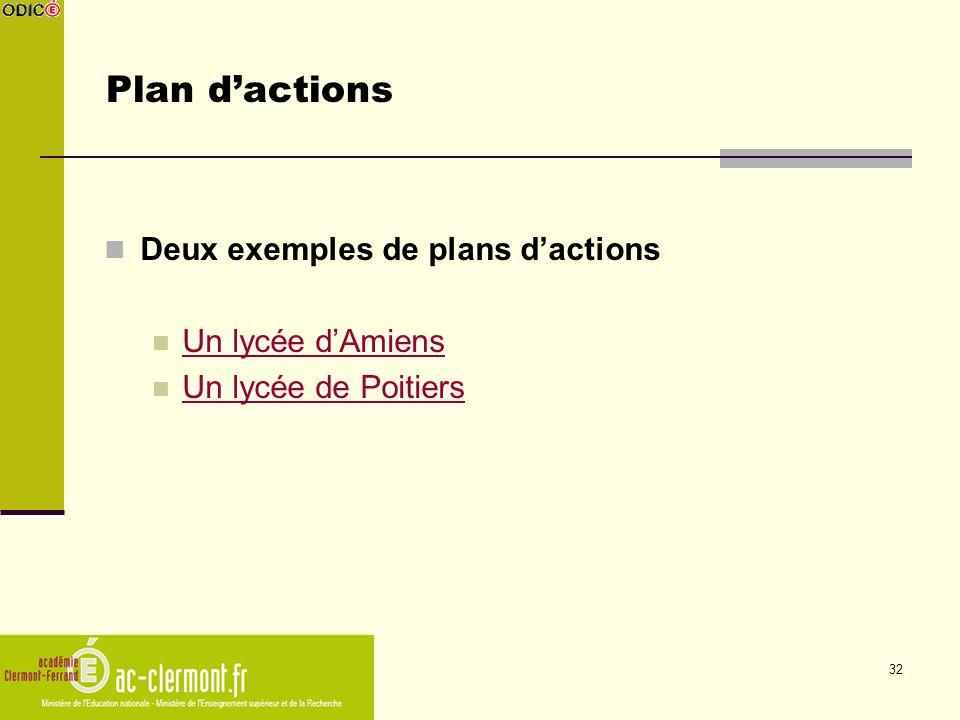 32 Plan dactions Deux exemples de plans dactions Un lycée dAmiens Un lycée de Poitiers