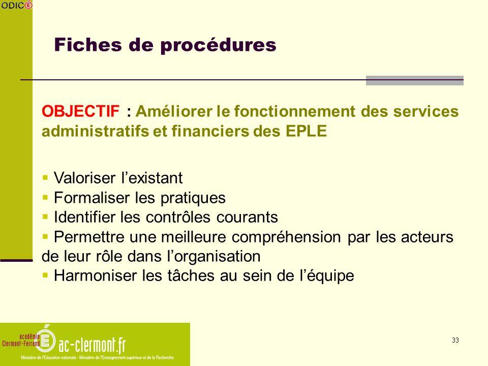 33 Fiches de procédures OBJECTIF : Améliorer le fonctionnement des services administratifs et financiers des EPLE Valoriser lexistant Formaliser les p
