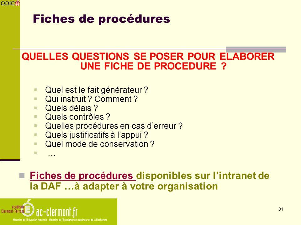 34 Fiches de procédures QUELLES QUESTIONS SE POSER POUR ELABORER UNE FICHE DE PROCEDURE ? Quel est le fait générateur ? Qui instruit ? Comment ? Quels