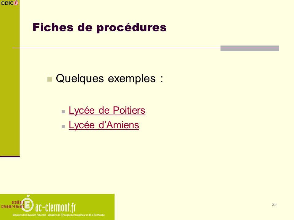 35 Fiches de procédures Quelques exemples : Lycée de Poitiers Lycée dAmiens