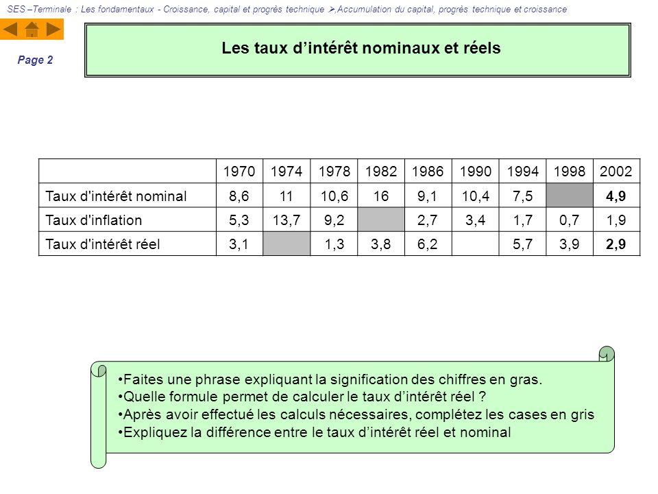 Évolution des taux dintérêt à long terme en France entre 1970 et 2002 (en %) Faites une phrase expliquant la signification deux dernières données.