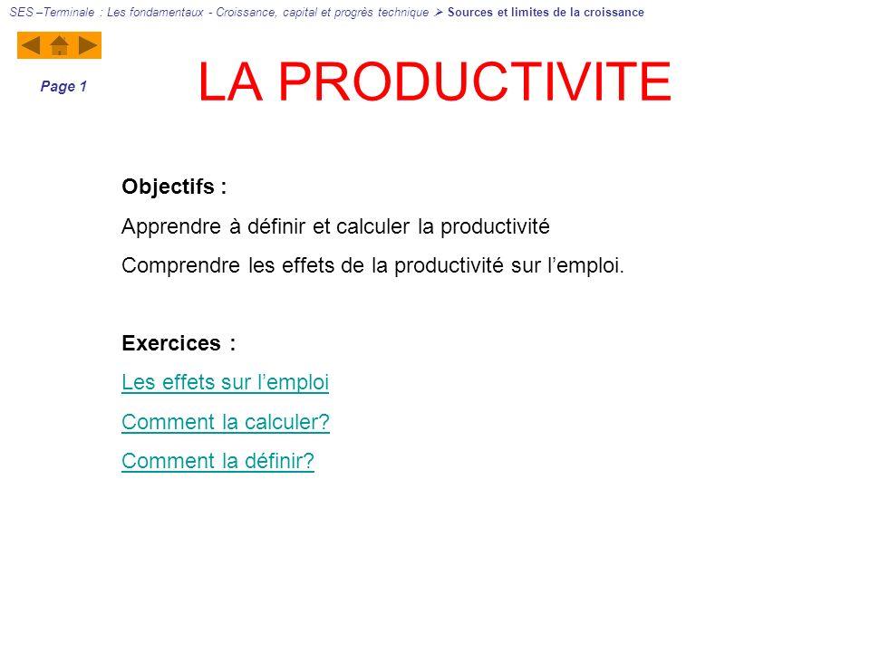 LA PRODUCTIVITE : les effets sur lemploi.