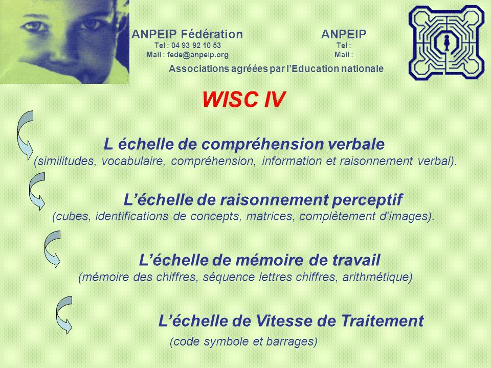 ANPEIP XXXXX Tel : Mail : Associations agréées par lEducation nationale ANPEIP Fédération Tel : 04 93 92 10 53 Mail : fede@anpeip.org Tests de Wechsle