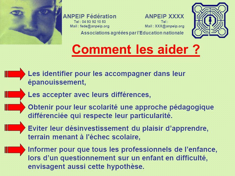 ANPEIP XXXX Tel : Mail : XXX@anpeip.org Associations agréées par lEducation nationale ANPEIP Fédération Tel : 04 93 92 10 53 Mail : fede@anpeip.org Pr