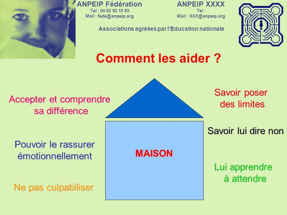 ANPEIP XXXX Tel : Mail : XXX@anpeip.org Associations agréées par lEducation nationale ANPEIP Fédération Tel : 04 93 92 10 53 Mail : fede@anpeip.org Le