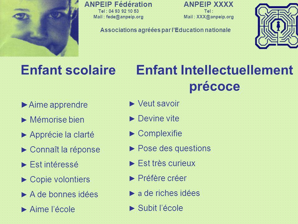 ANPEIP XXXX Tel : Mail : XXX@anpeip.org Associations agréées par lEducation nationale ANPEIP Fédération Tel : 04 93 92 10 53 Mail : fede@anpeip.org Co