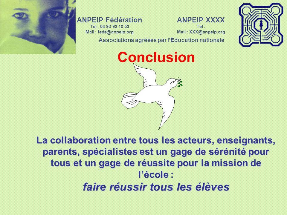 ANPEIP XXXX Tel : Mail : XXX@anpeip.org Associations agréées par lEducation nationale ANPEIP Fédération Tel : 04 93 92 10 53 Mail : fede@anpeip.org Ce