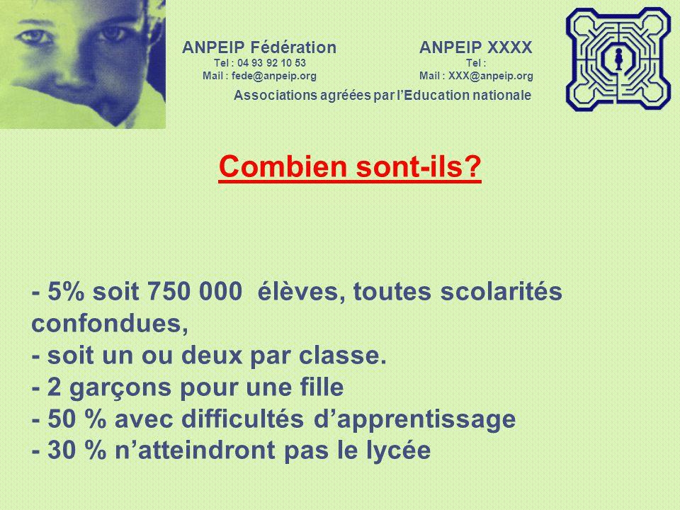 ANPEIP XXXX Tel : Mail : XXX@anpeip.org Associations agréées par lEducation nationale ANPEIP Fédération Tel : 04 93 92 10 53 Mail : fede@anpeip.org - 5% soit 750 000 élèves, toutes scolarités confondues, - soit un ou deux par classe.