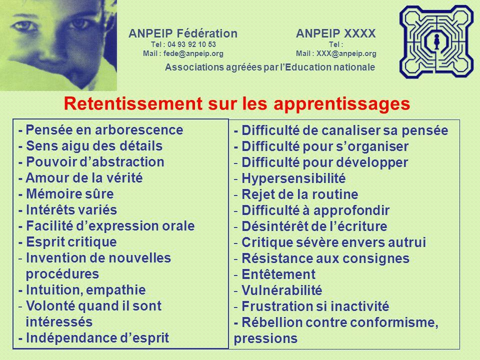 ANPEIP XXXX Tel : Mail : XXX@anpeip.org Associations agréées par lEducation nationale ANPEIP Fédération Tel : 04 93 92 10 53 Mail : fede@anpeip.org Comment les aider .