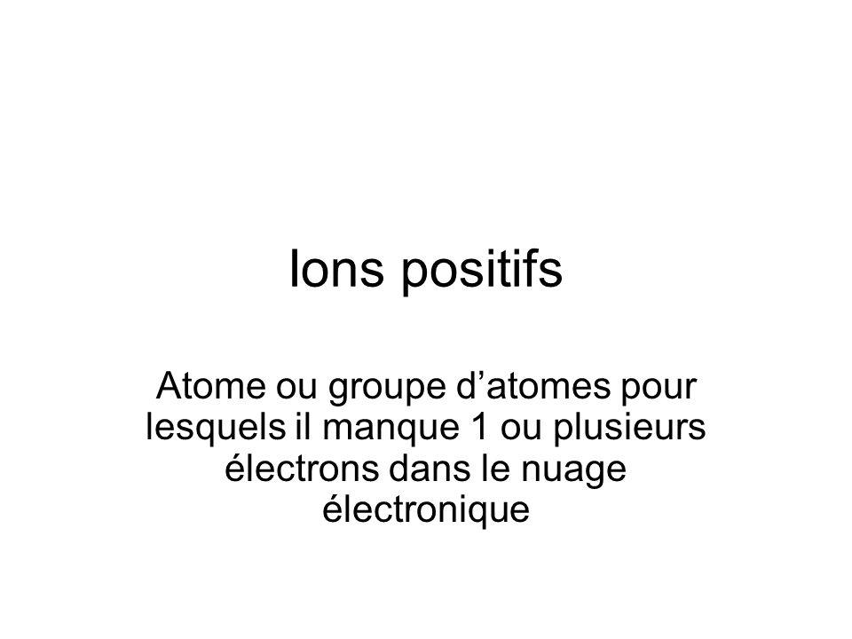 Ions positifs Atome ou groupe datomes pour lesquels il manque 1 ou plusieurs électrons dans le nuage électronique