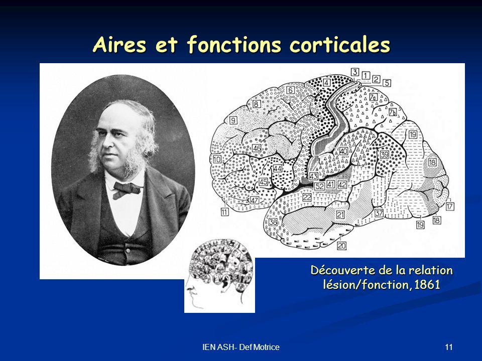 11IEN ASH- Def Motrice Aires et fonctions corticales Découverte de la relation lésion/fonction, 1861