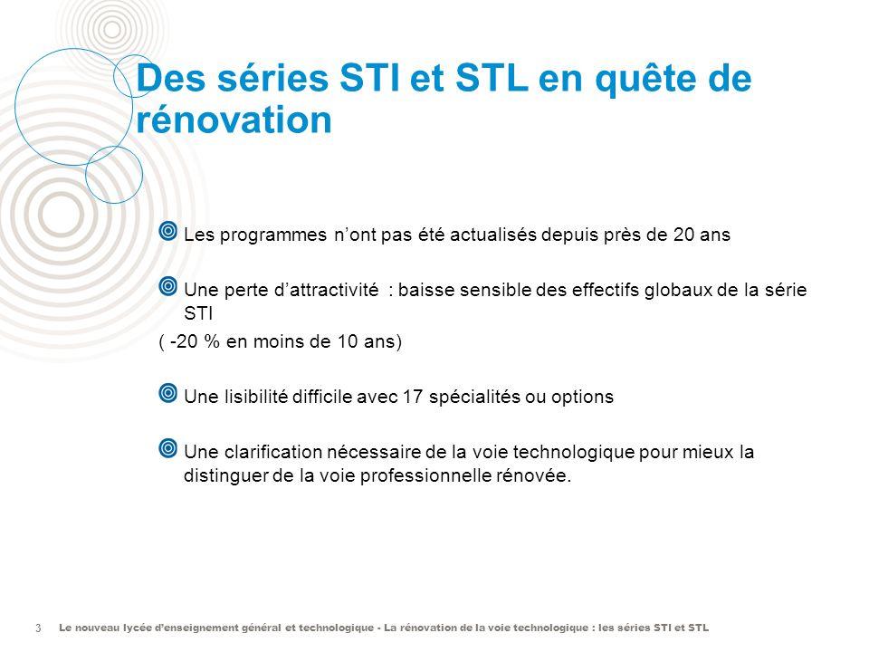 Le nouveau lycée denseignement général et technologique - La rénovation de la voie technologique : les séries STI et STL 3 Des séries STI et STL en qu