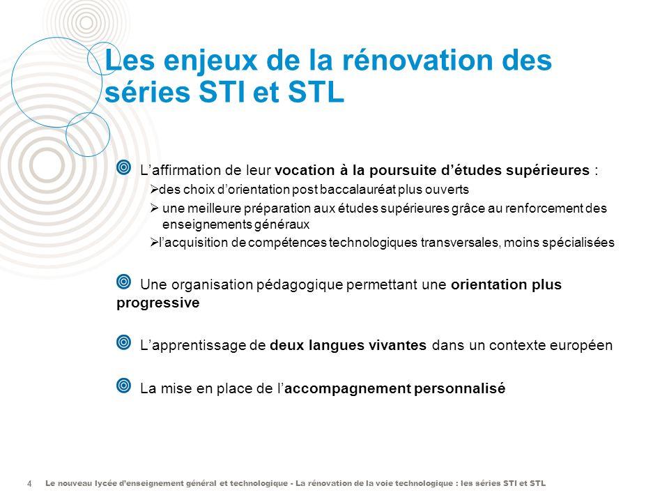 Le nouveau lycée denseignement général et technologique - La rénovation de la voie technologique : les séries STI et STL 4 Les enjeux de la rénovation