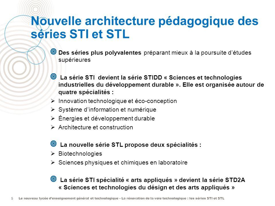 Le nouveau lycée denseignement général et technologique - La rénovation de la voie technologique : les séries STI et STL 5 Nouvelle architecture pédag