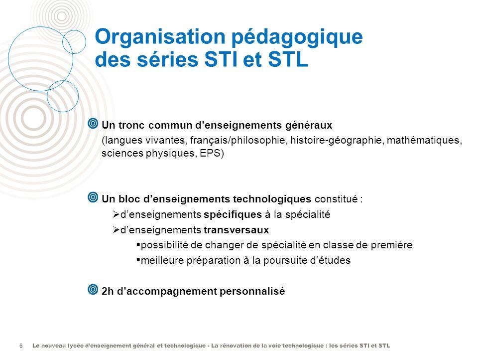Le nouveau lycée denseignement général et technologique - La rénovation de la voie technologique : les séries STI et STL 6 Organisation pédagogique de