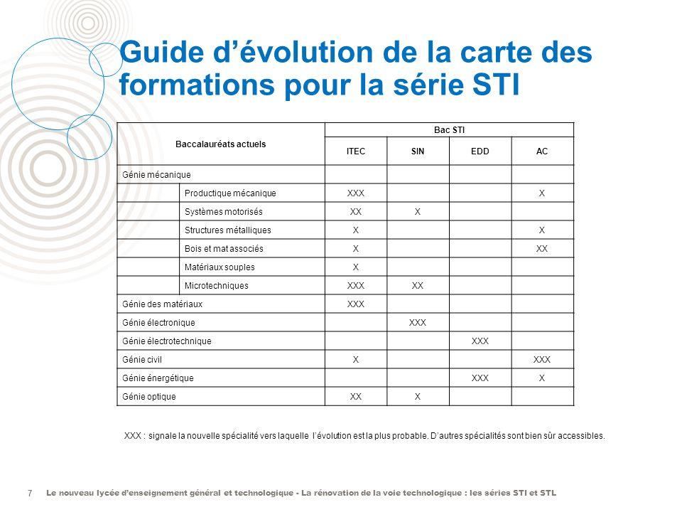 Le nouveau lycée denseignement général et technologique - La rénovation de la voie technologique : les séries STI et STL 7 Guide dévolution de la cart