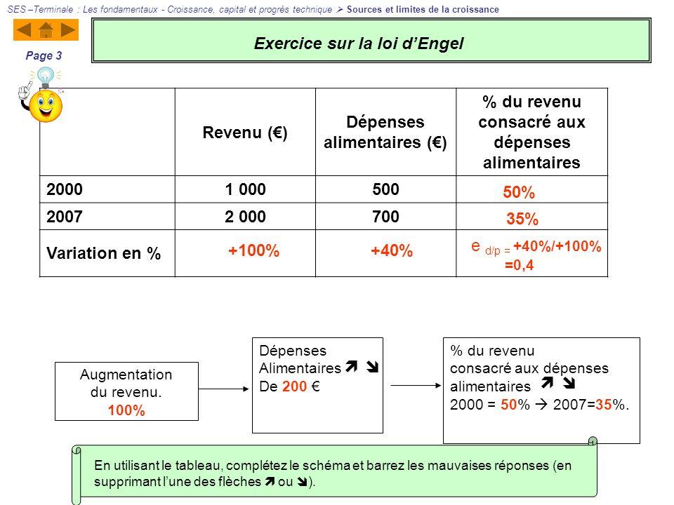 Loi dEngel : Plus le revenu __________________ plus la part relative consacrée aux dépenses alimentaires ________________________ Mais cela ne veut pas dire que les dépenses alimentaires des ménages ___________en valeur absolue augmente ( + 100 % ), diminue ( 2000 : 50% 2007 : 35 %) diminuent( Les dépenses alimentaires de 200 entre 2000 et 2007 ) SES –Terminale : Les fondamentaux - Croissance, capital et progrès technique Sources et limites de la croissance Page 4 Exercice sur la loi dEngel Complétez le texte suivant