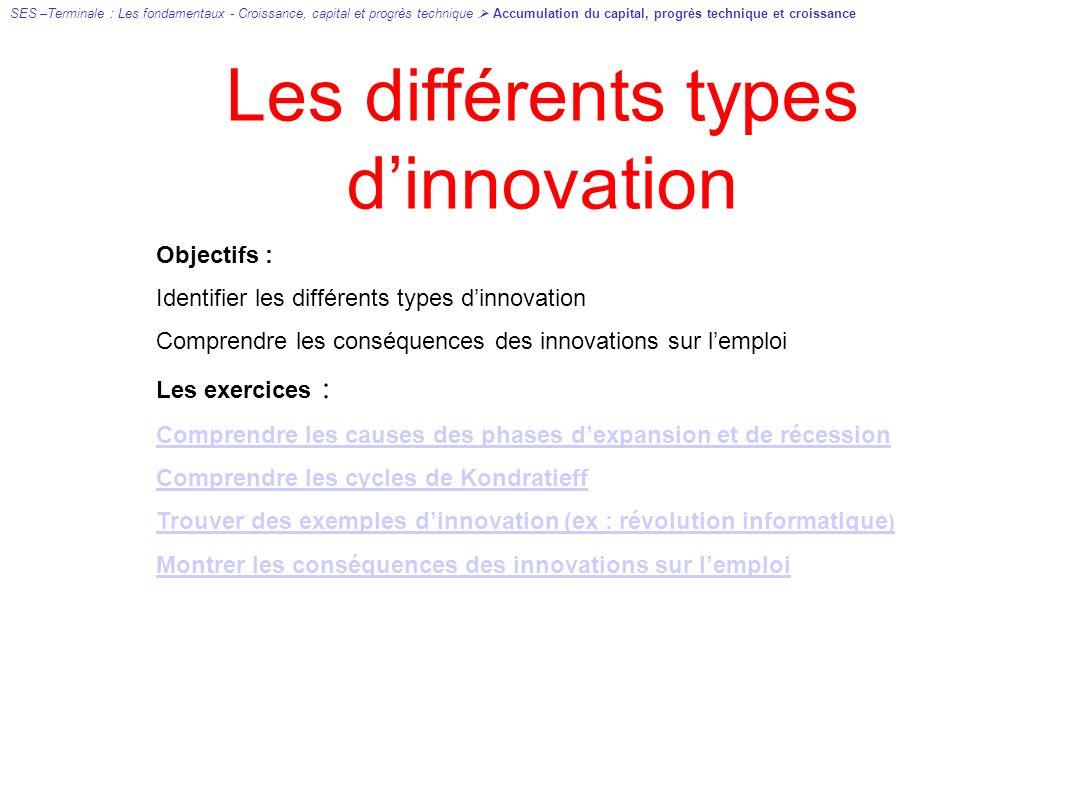 Les différents types dinnovation Objectifs : Identifier les différents types dinnovation Comprendre les conséquences des innovations sur lemploi Les e