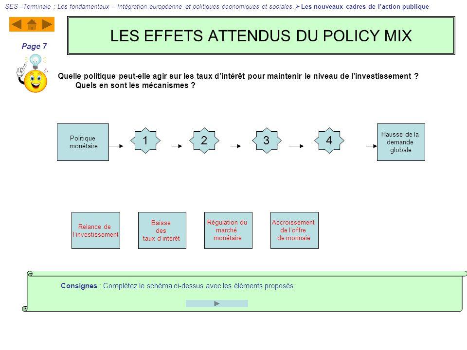 LES EFFETS ATTENDUS DU POLICY MIX SES –Terminale : Les fondamentaux – Intégration européenne et politiques économiques et sociales Les nouveaux cadres