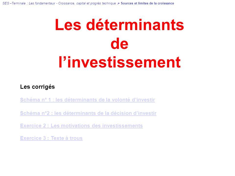 Les déterminants de linvestissement Les corrigés Schéma n° 1 : les déterminants de la volonté dinvestir Schéma n°2 : les déterminants de la décision d