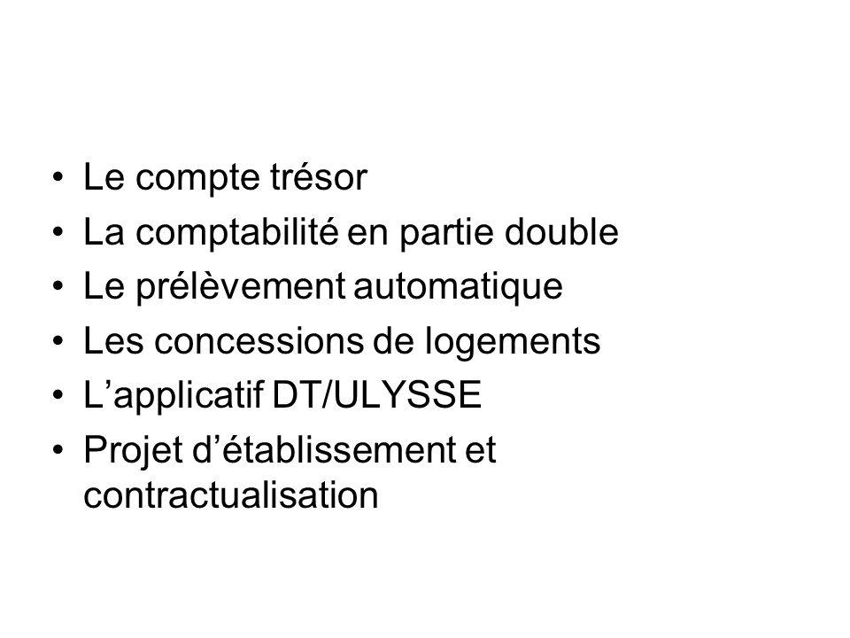 Le compte trésor – Lobjet de la réforme : Chaque établissement public local denseignement dispose depuis le 1er janvier 2008 dun compte de dépôt de fonds au Trésor.