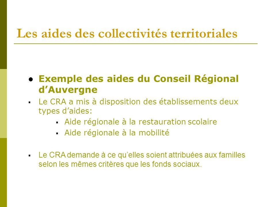 Les aides des collectivités territoriales Exemple des aides du Conseil Régional dAuvergne Le CRA a mis à disposition des établissements deux types dai