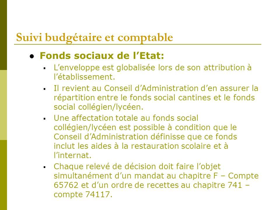 Suivi budgétaire et comptable Fonds sociaux de lEtat: Lenveloppe est globalisée lors de son attribution à létablissement. Il revient au Conseil dAdmin
