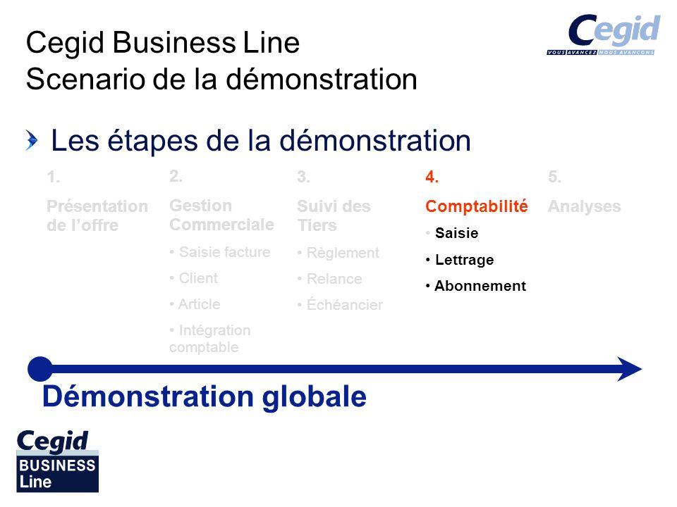 Les étapes de la démonstration Cegid Business Line Scenario de la démonstration Démonstration globale 1. Présentation de loffre 2. Gestion Commerciale