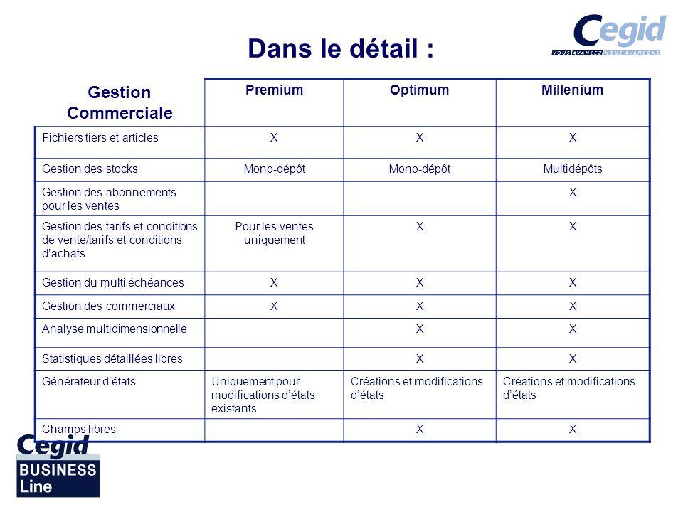 Dans le détail : Gestion Commerciale PremiumOptimumMillenium Fichiers tiers et articlesXXX Gestion des stocksMono-dépôt Multidépôts Gestion des abonne