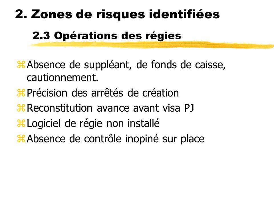 2.3 Opérations des régies zAbsence de suppléant, de fonds de caisse, cautionnement. zPrécision des arrêtés de création zReconstitution avance avant vi