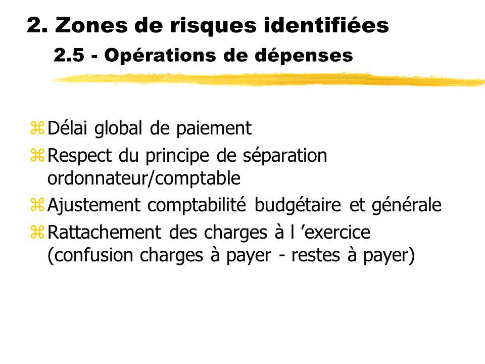 2.5 - Opérations de dépenses zDélai global de paiement zRespect du principe de séparation ordonnateur/comptable zAjustement comptabilité budgétaire et