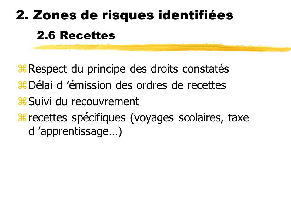 2.6 Recettes zRespect du principe des droits constatés zDélai d émission des ordres de recettes zSuivi du recouvrement zrecettes spécifiques (voyages
