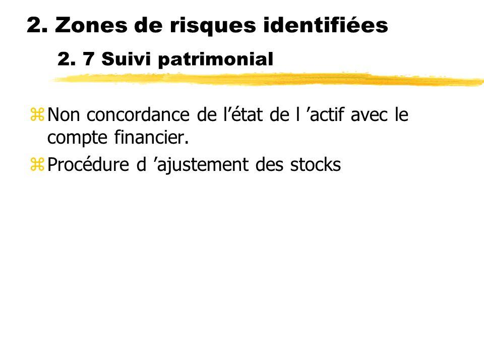 2. 7 Suivi patrimonial zNon concordance de létat de l actif avec le compte financier. zProcédure d ajustement des stocks 2. Zones de risques identifié