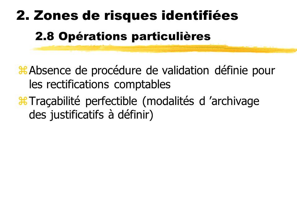2.8 Opérations particulières zAbsence de procédure de validation définie pour les rectifications comptables zTraçabilité perfectible (modalités d arch