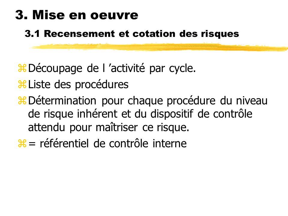 3. Mise en oeuvre zDécoupage de l activité par cycle. zListe des procédures zDétermination pour chaque procédure du niveau de risque inhérent et du di