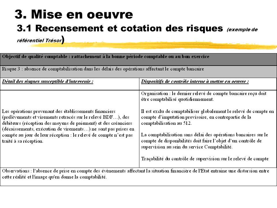 3. Mise en oeuvre 3.1 Recensement et cotation des risques (exemple de référentiel Trésor )